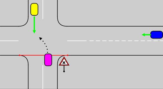 «Проезд перекрестков».
