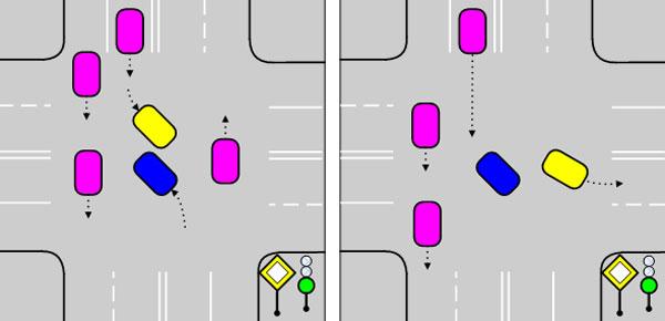 ехать к центру перекрестка
