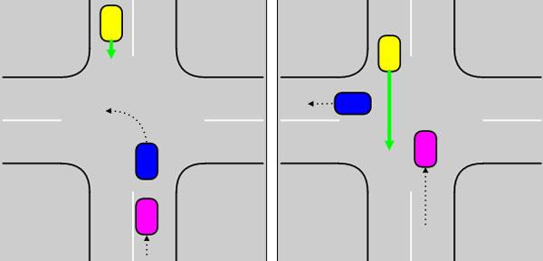 4. На многополосных дорогах