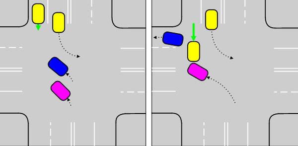 На Т-образных перекрестках